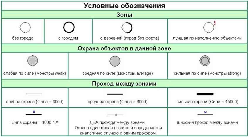 Все зоны на схеме